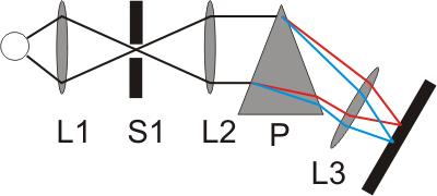 Spektrograph